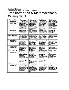 Transformation and Metamorphosis Marking Sheet