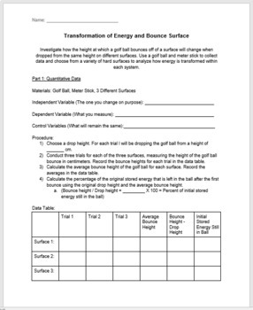Transformation of Energy and Bounce Surface Lab