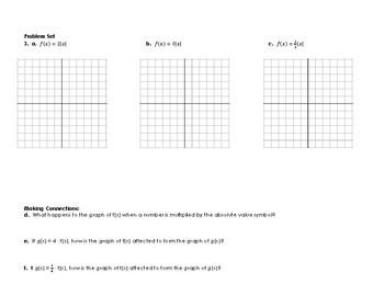 Transformation of Functions - Absolute Value Graphs
