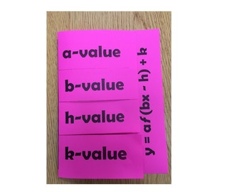 Transformation of Functions Foldable