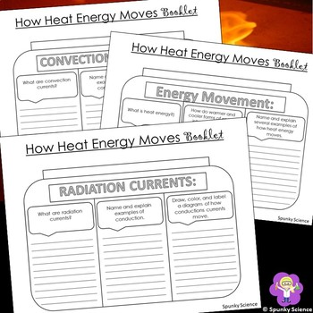 Transformation of Heat Energy Research Booklet