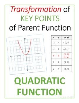 Transformation of Key Points of Quadratic Parent Function & Graph