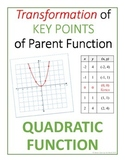Transformation of Key Points of Quadratic Parent Function & Graph