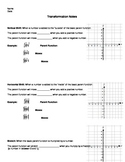 Transformations of Parent Function Notes