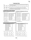 Transformation of Points Worksheet Set