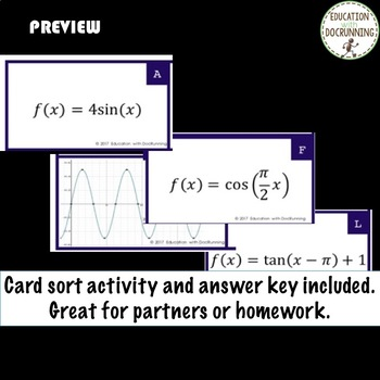Transformation of Trigonometric Functions Notebook for PreCalculus