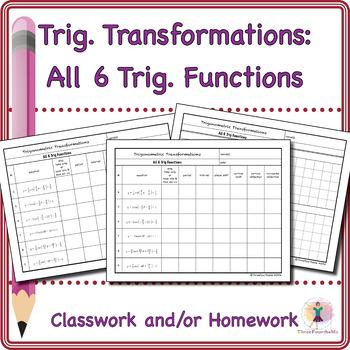 Transformations of the 6 Trigonometric Functions