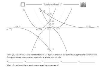 Transformation of x²