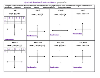Transformation on Quadratic Functions Vertex in Form