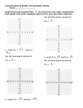 Transformation or graphs and their equations activity