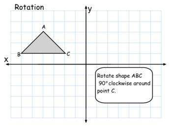 Transformational Geometry Gr. 5-6 Interactive SMARTboard Activities & printables