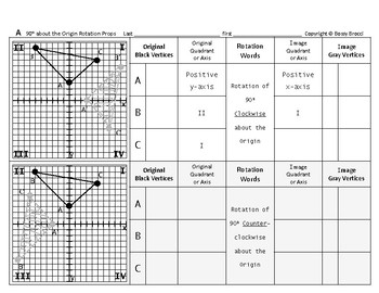 Transformations 09: Determining Properties of 90 & 180 Degree Origin Rotations
