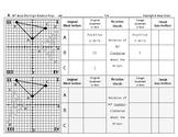 Transformations 09: Identify Properties & Patterns of Origin Rotations + QUIZ