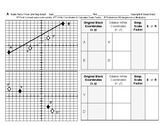 Transformations 18: Dilations Determine Scale Factors, Classify Type from Graphs