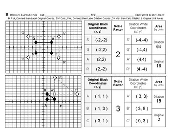 Transformations 20: Graphing Dilations & Determining Area Trends
