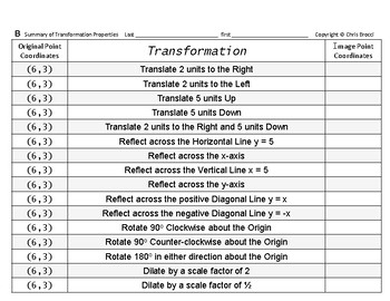 Transformations 23: Summary of the PROPERTIES of the Four Transformations + QUIZ