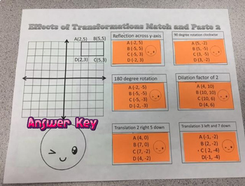 Effects of Transformations Matching Activity