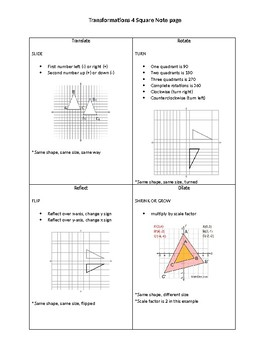 Transformations--4 Square Note Page