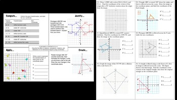 Transformations Bundle 8th Grade Math