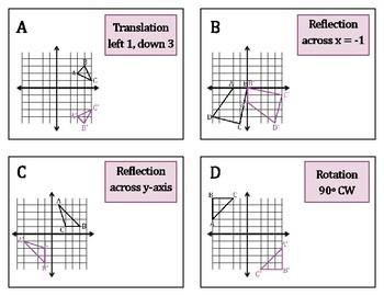 Transformations: Card Sorting Activity