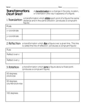 Transformations Cheat Sheet