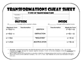 Transformations Cheat Sheet