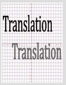 Transformations Concept Clues Bundle