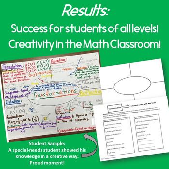 Transformations Activity Create a Poster FREEBIE