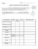 Transformations Day Chart (Notes- Day 1) + Practice Graphing