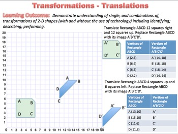 Transformations Digital Interactive Math Notebook
