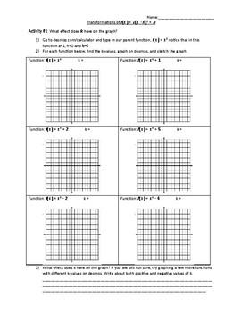 Desmos Precalculus Worksheets & Teaching Resources | TpT
