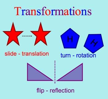 Transformations Flip, Slide, or Turn Math Smartboard Lesson