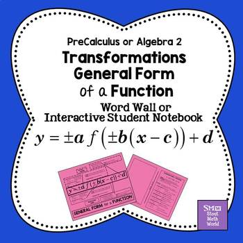 Transformations General Form of a Function