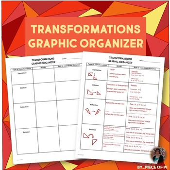 Transformations Graphic Organizer