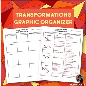Transformations Graphic Organizer