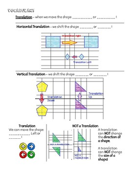 Transformations Guided Notes