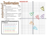 Transformations In Color: Translations, Reflections & Rotations Combo