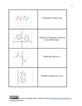 Transformations Lesson Plan