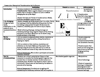 Transformations Lesson Plan: Reflections, Rotations, Translations