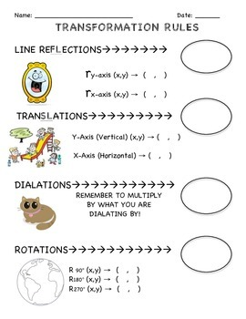 Transformations Lesson: Translations/Reflection