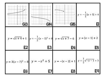 Transformations Math Match Up {Algebra 2}