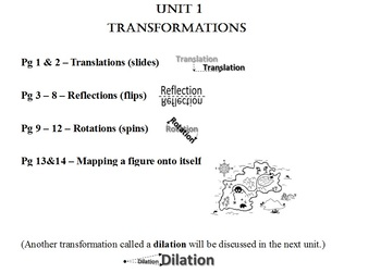 Transformations Notes Flipchart
