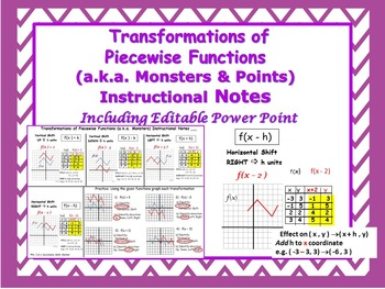 Transformations-Piecewise Functions (aka Monsters) & Points Instructional Notes