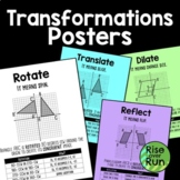 Transformations Posters, Translate, Reflect, Rotate, Dilate