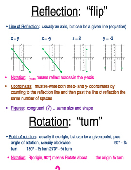 Transformations & Properties of Parallel Lines