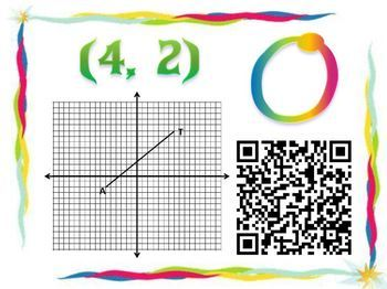 Transformation QR code Scavenger Hunt Activity - Great unit or STAAR Review