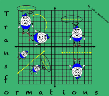 Transformations Smartboard Lessons & Activities 8.G.A1, 8.G.A2, 8.G.A3