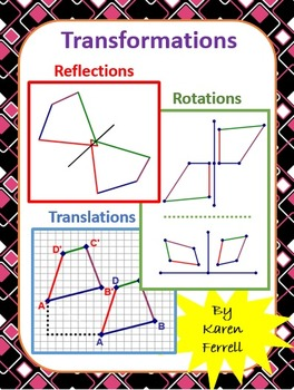 Transformations (Reflections, Rotations, Translations)