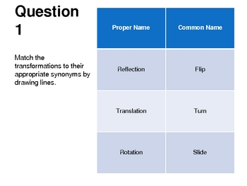 Transformations Review Game
