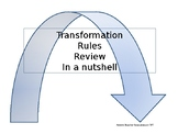 Transformations Review in a Nutshell, 8th grade STAAR
